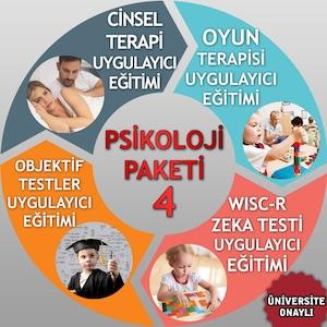Psikoloji Paketi 4 Farklı Psikoloji Eğitimi